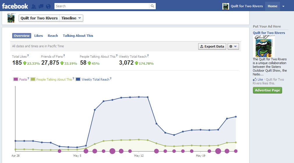 Facebook Insights - Quilt for Two Rivers analytics