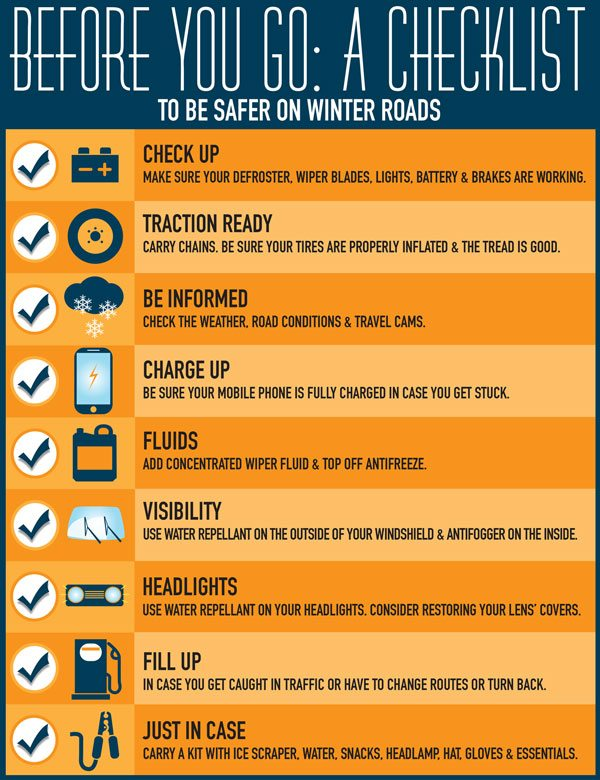 Winter driving safety checklist infographic for Les Schwab Tires