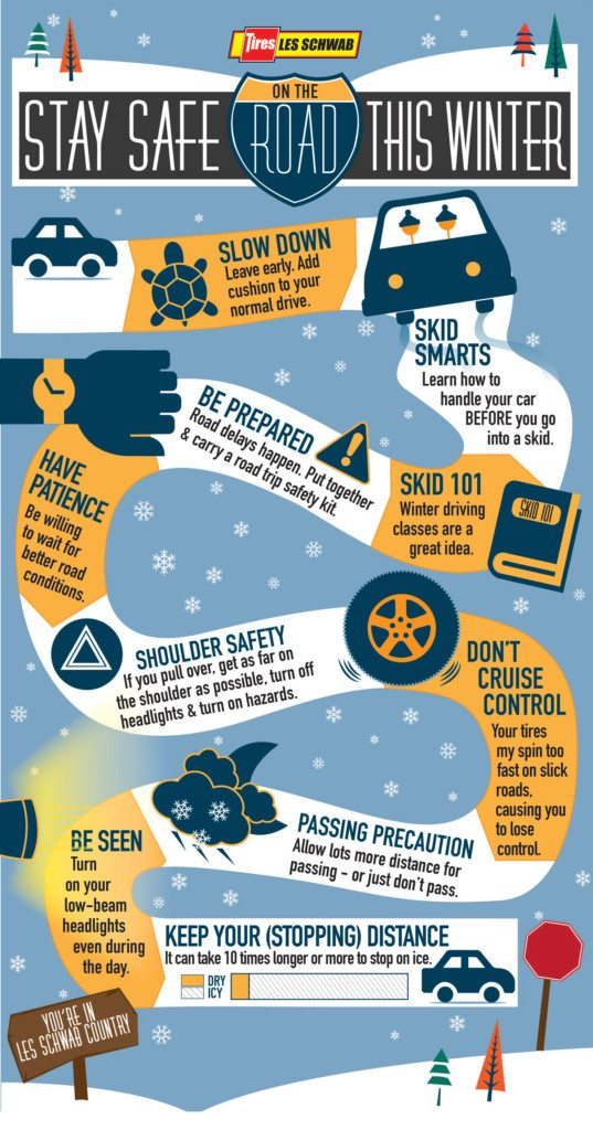 Winter driving safety tips infographic for Les Schwab Tires